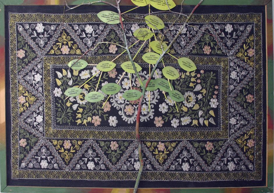 «Родословное дерево Салиха Сайдашева»